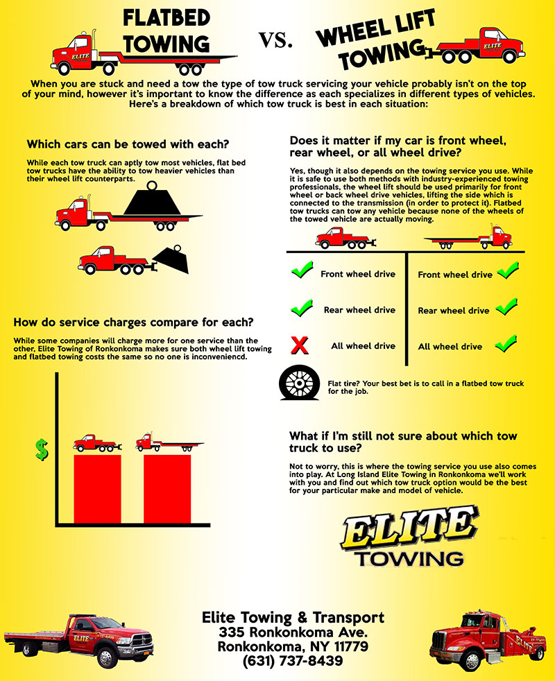 Flatbed vs. Wheel Lift Towing by Elite Towing
